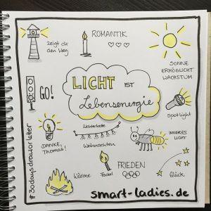 licht-in-sketchnotes