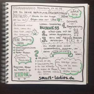 sketchnotes-webinar-mara-stix